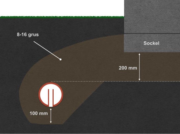 dräneringsrör mark dränering ess-drän ess drän montering